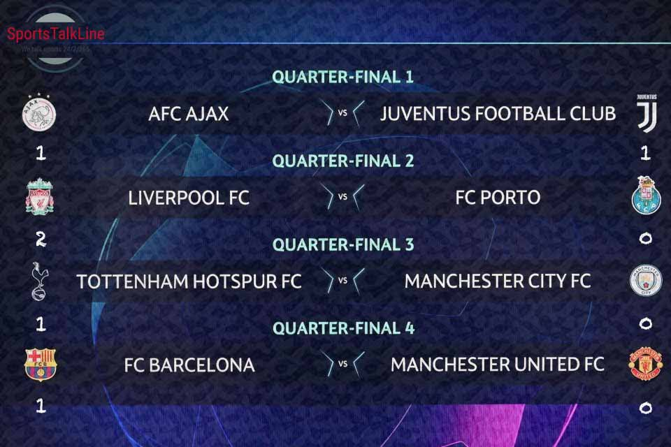 Champions League Quarter Final First Leg Results