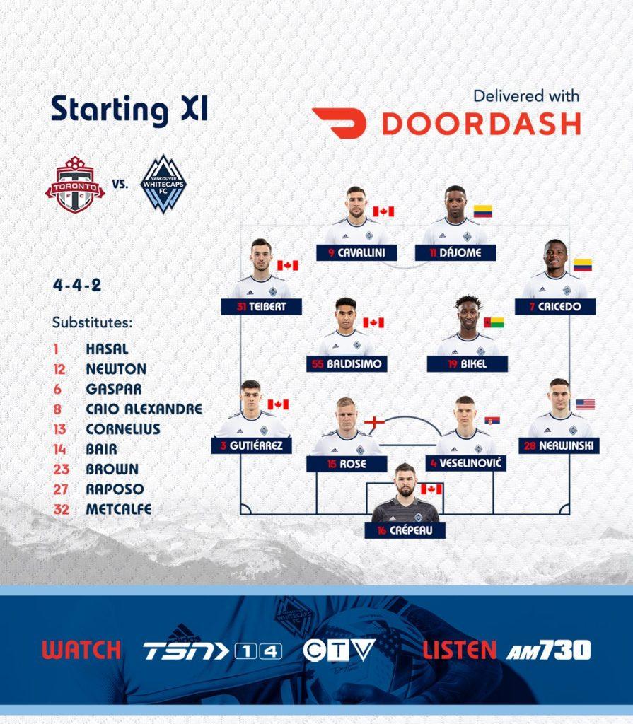 Whitecaps at Toronto FC Preview